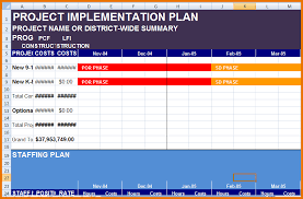 project template excel project implementation plan template excel