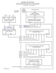Home Network Wiring Design Wiring Diagrams