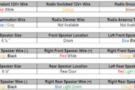 1998 volkswagen golf radio wiring diagram wiring diagram