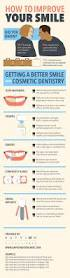 Groupon Teeth Whitening Chicago Blog Cosmeticdentalcare Info
