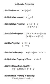 pre algebra review worksheets free worksheets library download