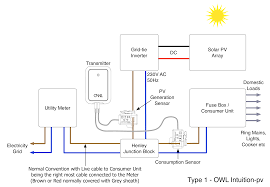 pv wiring diagram kw pv wiring diagram discover your wiring