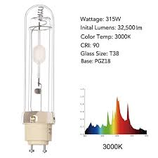 vivosun 315 watt full spectrum ceramic metal halide grow light