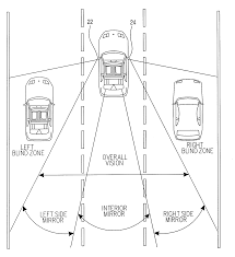 patent us8564425 blind spot monitoring system google patents