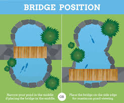 small garden bridge build a garden pond and bridge in your backyard fix com