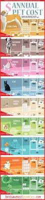répulsif pour canapé répulsif pour canapé 140085 les 25 meilleures idées de la