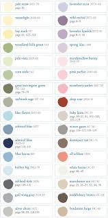 marvelous ideas pottery barn kids paint colors design services