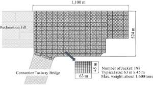 design of jacket structures construction of new runway from pier type jacket structures with
