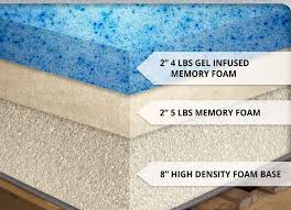 francis furniture 12 u0027 u0027 gel memory foam mattress francis