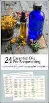 essential oils for soapmaking chart u2013 the nerdy farm wife