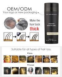 most popular toppik and caboki hair building fibers powder 12g