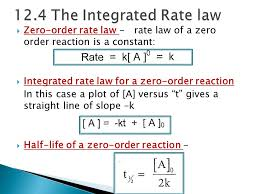 zero order reaction 12 4 the integrated rate law