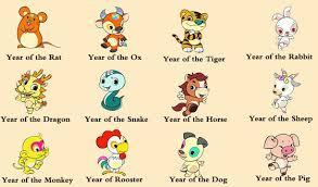 2017 chinese zodiac sign chinese zodiac 12 animal signs origins and zodiac compatibility