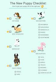 veterinarian new puppy checklist