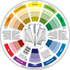 pocket color wheel 5 1 8