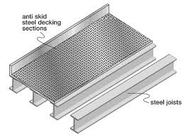 deck bridge standard steel decking relocatable truss design