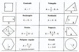figuras geometricas todas todas las figuras geometricas con nombres y formulas imagui