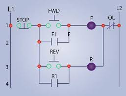 facility electrical control circuits wiki odesie by tech transfer