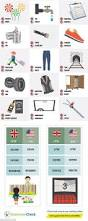 How To Say Bathroom In England 63 Differences Between Us And British English Revealed Daily