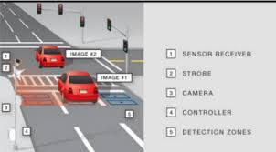how do red light cameras work stop on red ta how it works city of ta