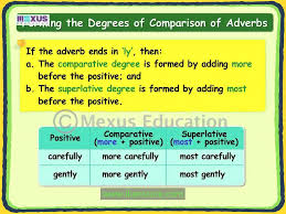 adverbs degrees of comparison youtube