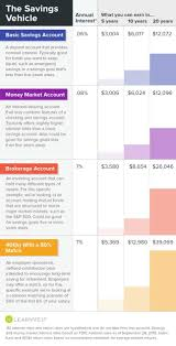 391 best personal finance images on pinterest financial peace