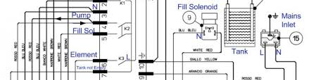 azkoyen capriccio molino m 02 coffee grinder user manual
