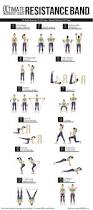ultimate resistance band workout guide health pinterest