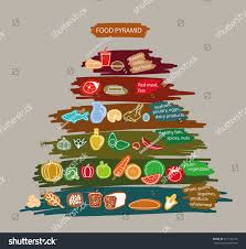 food pyramid principle healthy eating products vectores en stock