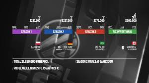 rainbow six siege season 3 of pro league expanding to and
