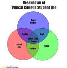 College Life Memes - balancing college life the college experience