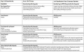 landscaping risk assessment segurohealth risk assessment