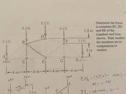 gambrel roof design find the forces in members bc bd and be of the chegg com