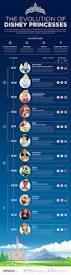best 25 walt disney cartoons ideas on pinterest walt disney