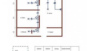 gambar wiring diagram listrik rumah 4k wallpapers