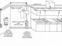 Commercial Restaurant Kitchen Design Commercial Kitchen Design And Layout