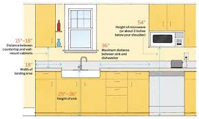 standard mounting height for kitchen cabinets 64 important numbers every homeowner should kitchen