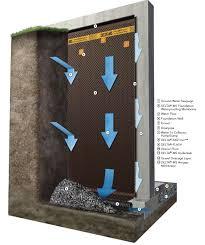 basement waterproofing toronto mississauga oakville