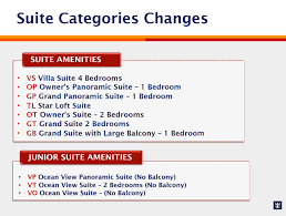 staterooms royal caribbean blog