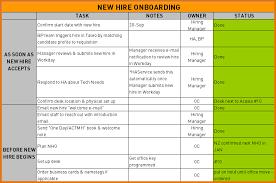 16 onboarding checklist template plantemplate info