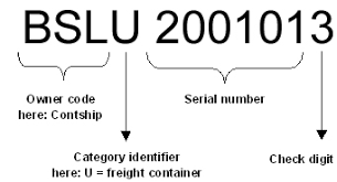 shipping container check digit calculator