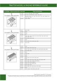 john deere contents page 4 sparex parts lists u0026 diagrams