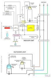 7 wire thermostat wiring diagram kwikpik me