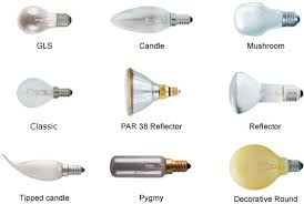 how to tell what kind of light bulb what are the different types of lights in lighting system