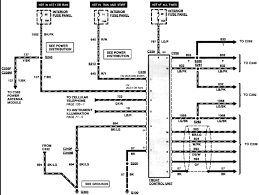 1995 ford explorer fuse diagram 1995 ford explorer i turn resets i ve checked all fuses