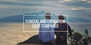 Estimated Funeral Costs by Average Cost Funeral