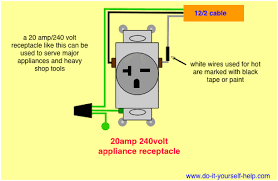 3 prong 120v plug wiring diagram free download wiring diagram