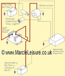 split charge circuits marcleleisure co uk