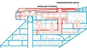 leif ericson submarines in space