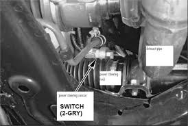 2007 honda odyssey power steering solved when in park honda odyssey revs up and fixya